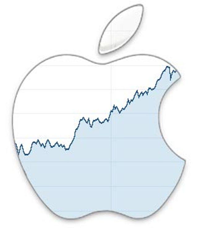 Apple - ежеквартальная конференция
