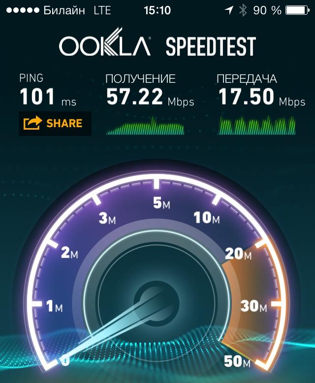 Мобильный Интернет LTE в Москве
