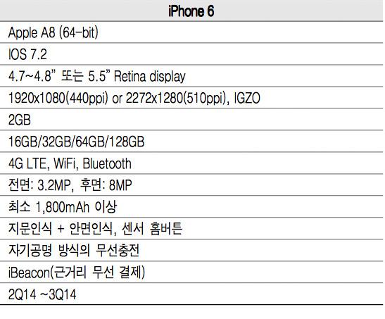 bigger-iphone-screens-2
