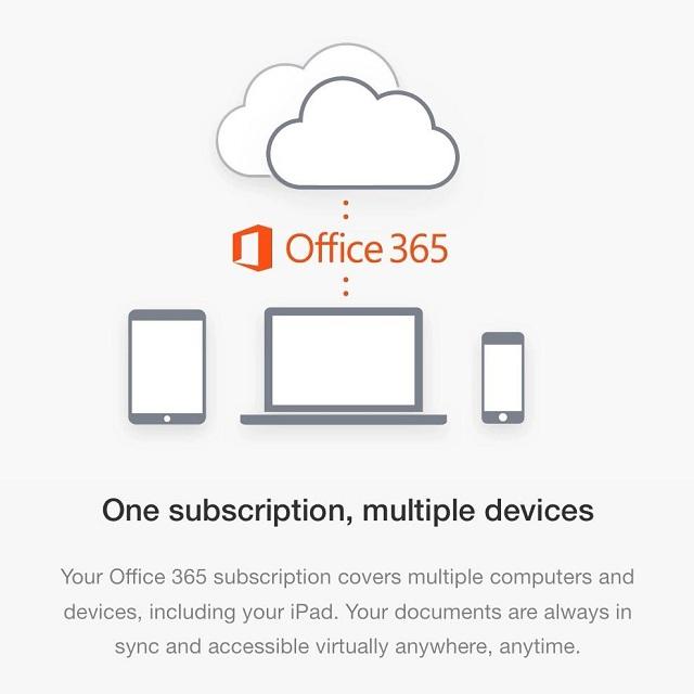 Как пользоваться полноценным Office для iPad без приобретения подписки Office 365?