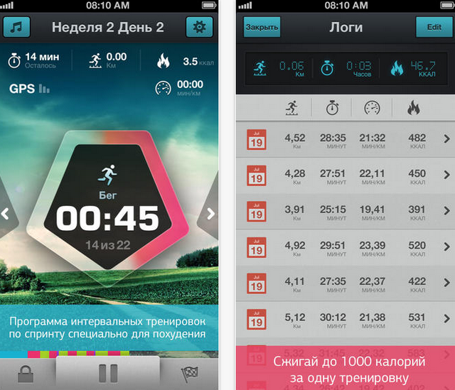 Приложения Для Ios Похудение. Топ-5 приложений для похудения на iphone: лучшие программы для худеющих