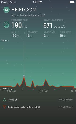 Снимок экрана 2015-10-06 в 14.50.03