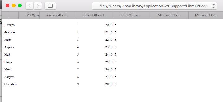 Таблица в браузере