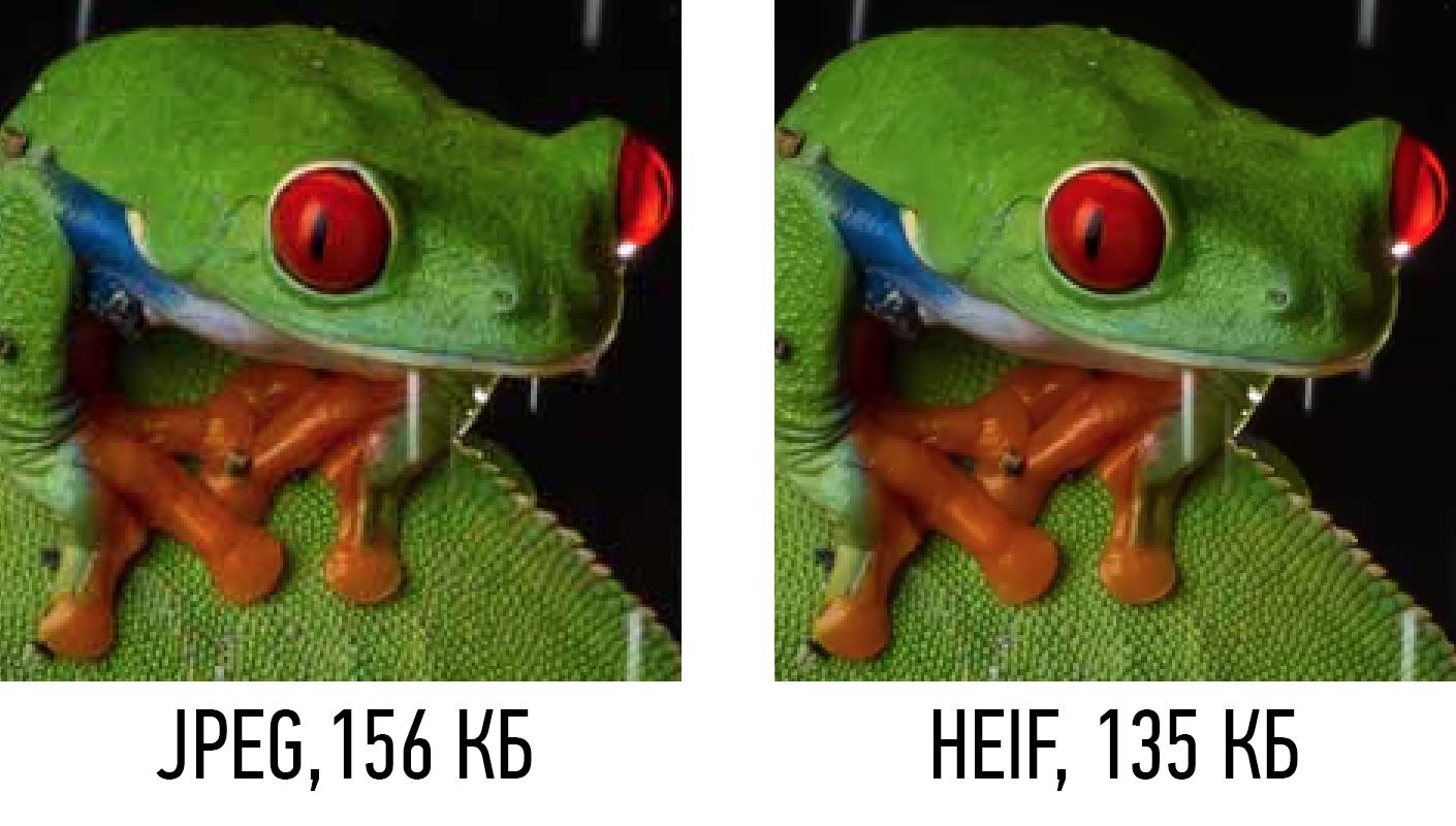 HEIF и HEVC в iOS 11 — что это, в чем преимущество, какие устройства поддерживают